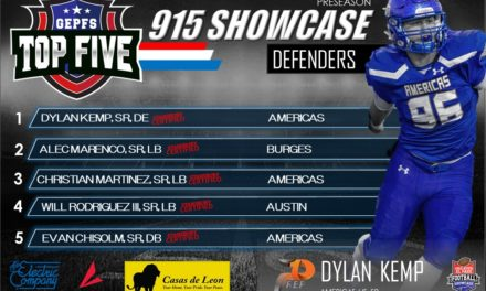 Top 5 Returning defenders