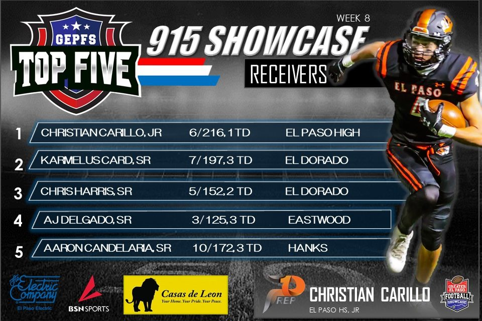 Top 5 – Receivers 2020
