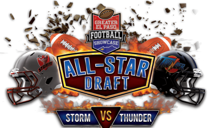 2020 Red Storm & Blue Thunder Rosters